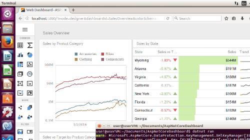 Web Dashboard - ASP.NET Core 2 (v18.1)