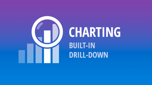 WinForms/ASP.NET Chart Control – Built-in Drill-Down (v18.2)