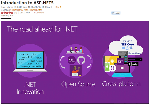 Introduction to ASP.NET 5