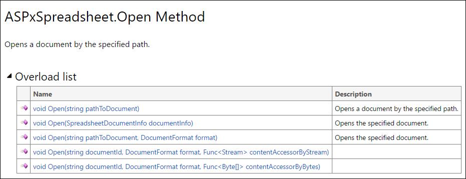 DevExpress ASP.NET Spreadsheet - Open method