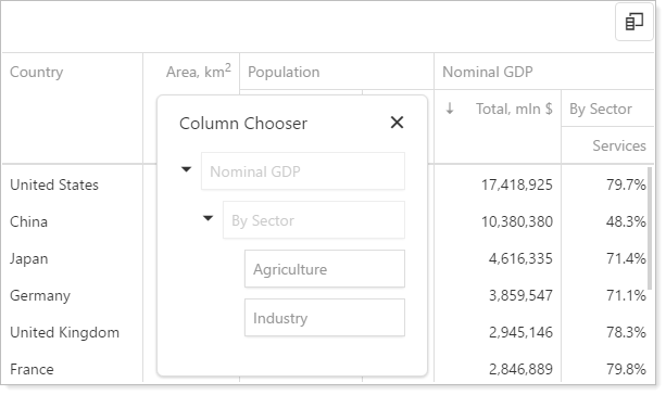 DevExpress HTML5 Data Grid - Banded Column Layout - Column Chooser