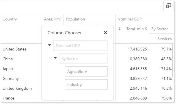 DevExpress HTML5 Data Grid - Banded Column Layout - Column Chooser