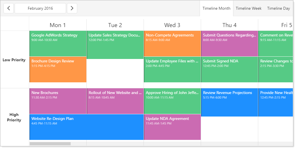DevExtreme Scheduler - Timeline Month View