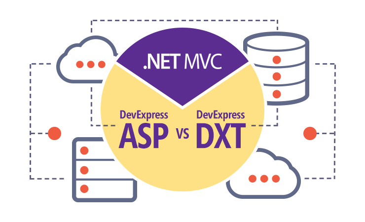 DevExpress ASP NET MVC vs DevExtreme MVC