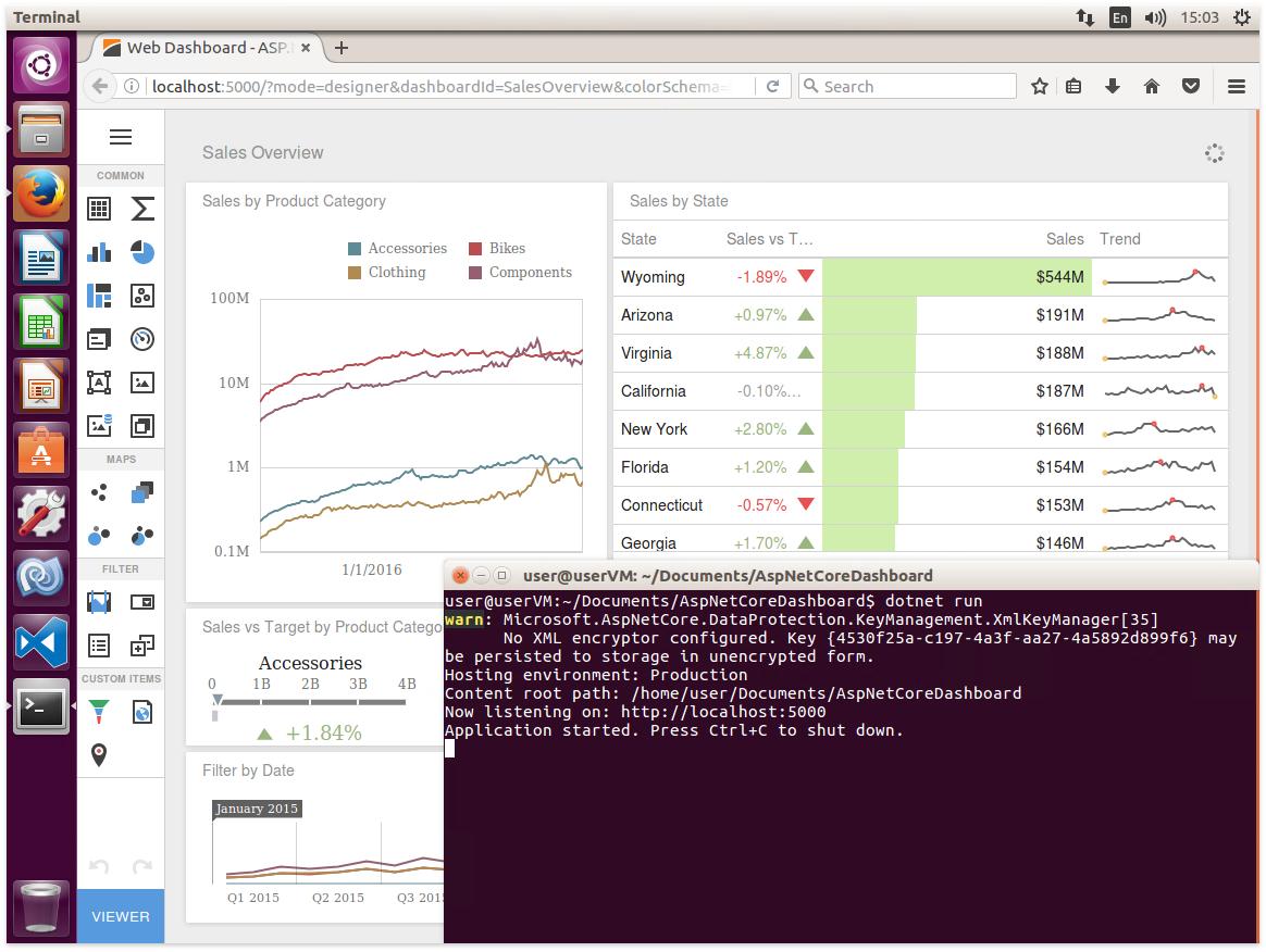 Web Dashboard - ASP.NET Core 2 (v18.1) - Dashboard & Data ...