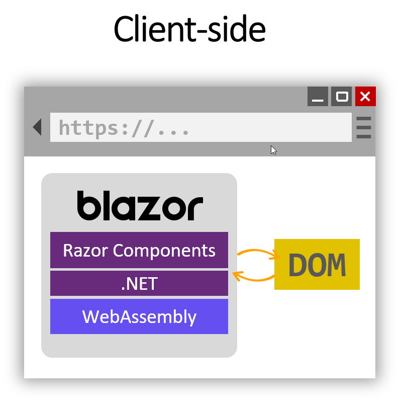 DevExpress UI for Blazor / Razor Components - Free Early Access Preview