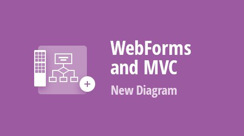 ASP.NET Diagram for WebForms and MVC (CTP) (v19.2)
