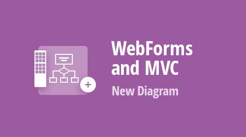 ASP.NET Diagram for WebForms and MVC (CTP) (v19.2)