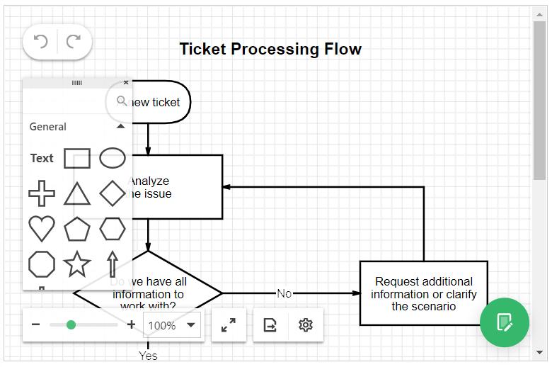 DevExpress ASP.NET Diagram - FullScreen