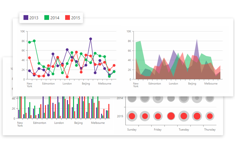 Blazor Components - New Charts, Data Grid Enhancements and