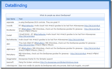MVCxGrid displaying recent twitter stream for hashtag #DevExpress