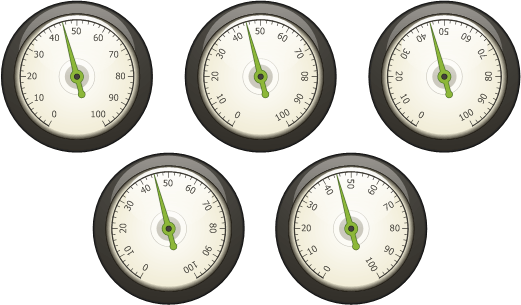 VCL Gauge Control: Customizable Label Orientation in v15-1