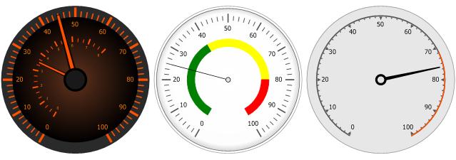 VCL Gauge Control: Full Circular Gauges v14-2