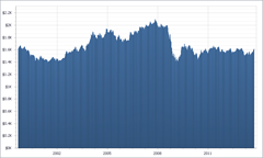 XtraCharts: Chart showing non-aggregated data