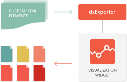 DevExtreme New Client Side Export For Charts And Data