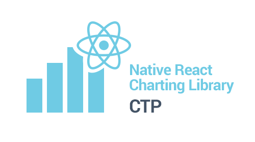 DevExtreme React Chart (CTP)