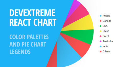 DevExtreme React Chart - Color Palettes and Pie Chart Legends (v1.8.0)