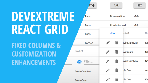 DevExtreme React Grid - Fixed Columns and Customization Enhancements (v1.8.0)