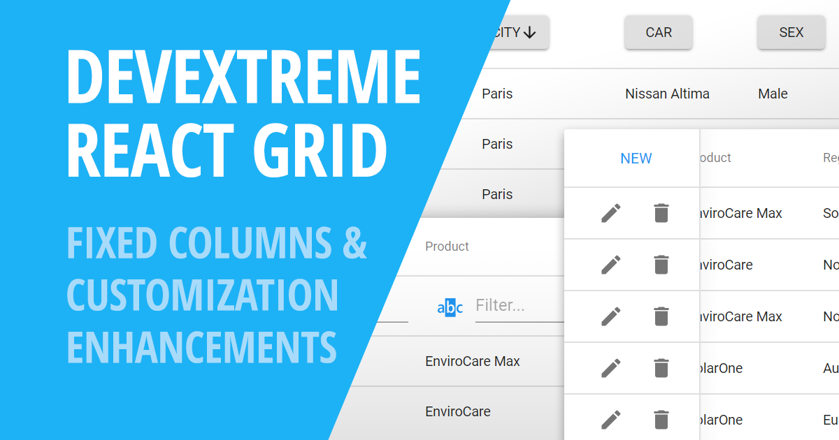 DevExtreme React Grid - Fixed Columns and Customization