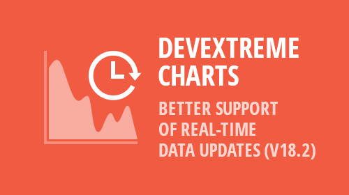 DevExtreme Charts - Real-Time Data Updates (v18.2)