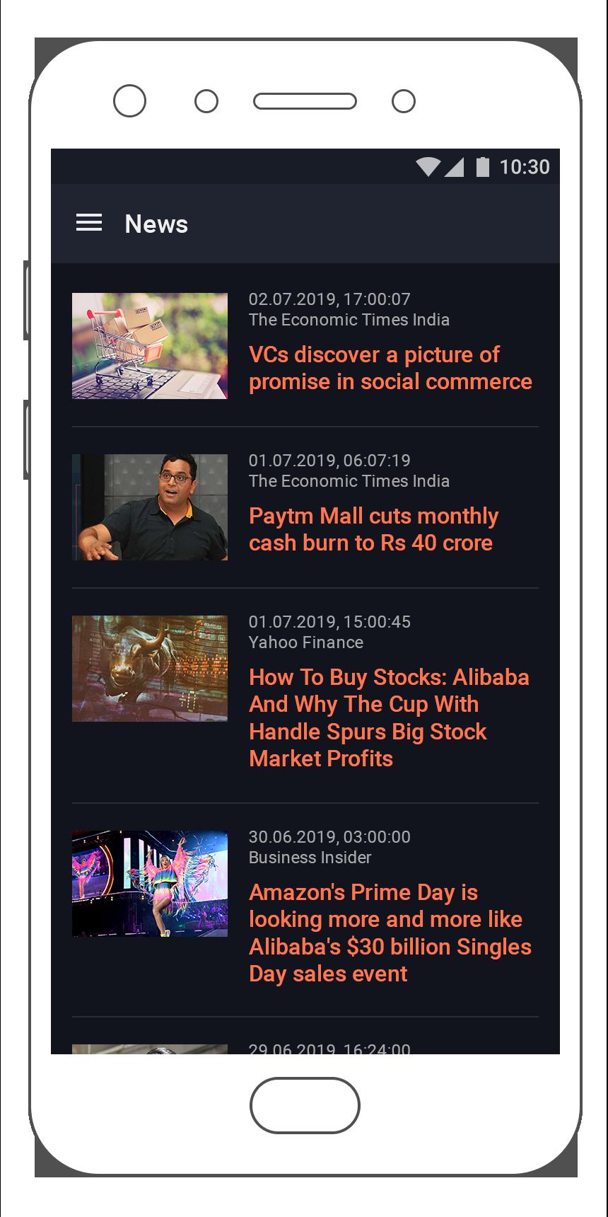 Watchlist News Page