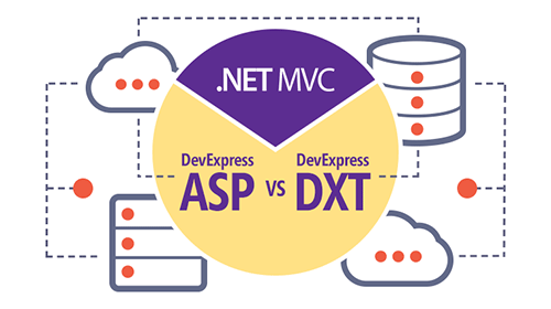 DevExpress ASP.NET MVC vs DevExtreme MVC