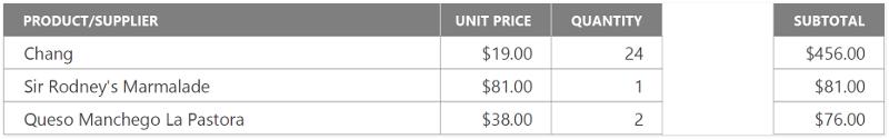 Discount column hidden