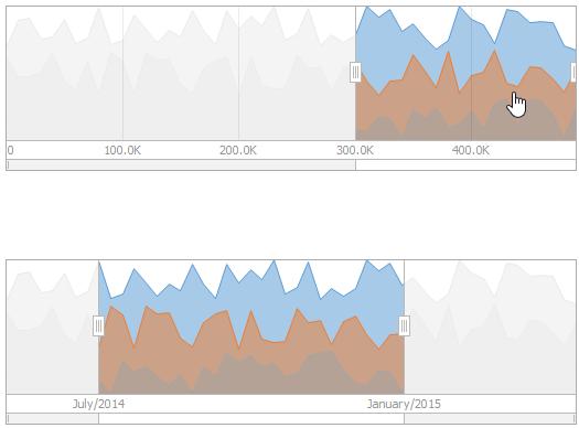 Chart Range Control Client