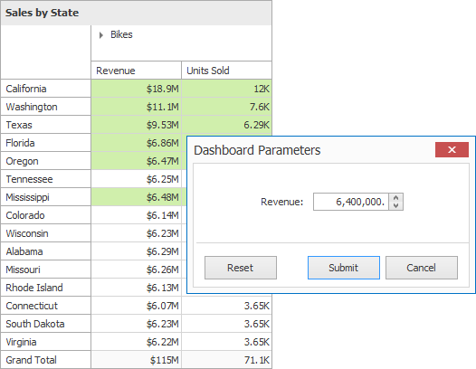 DevExpress Dashboard Conditional Formatting Parameters