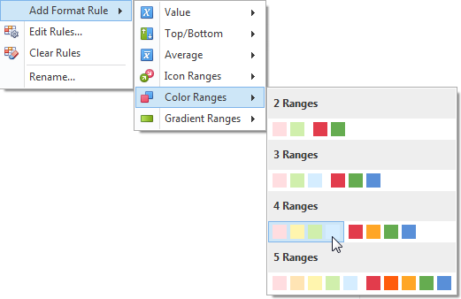 DevExpress Dashboard Conditional Formatting Color Range