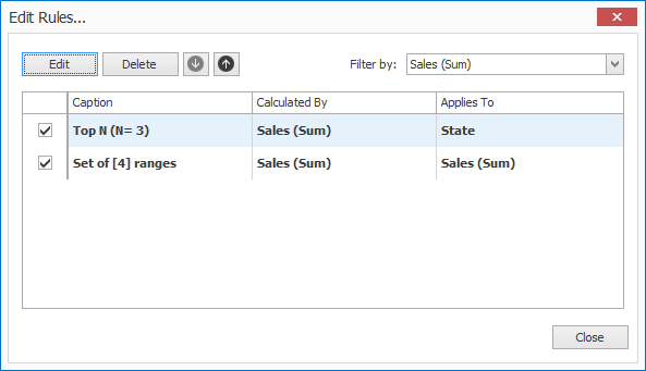 DevExpress Dashboard Conditional Formatting - Editing Rules