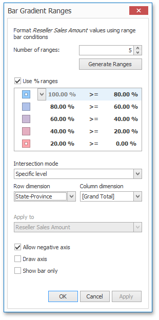 DevExpress Dashboard Formatted Data Bar Dialog