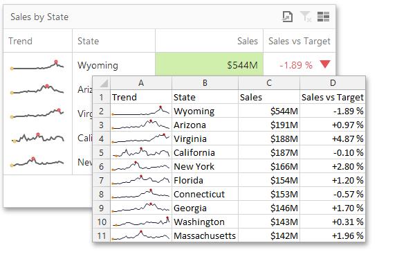 DevExpress Dashboard Data Export