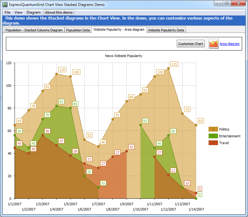 VCL Chart View - Empty Points - With Transparency