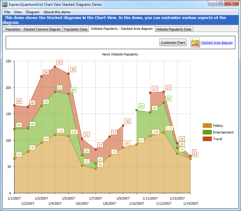 VCL Chart View - Stacked Area Diagram with Transparency and Empty Points