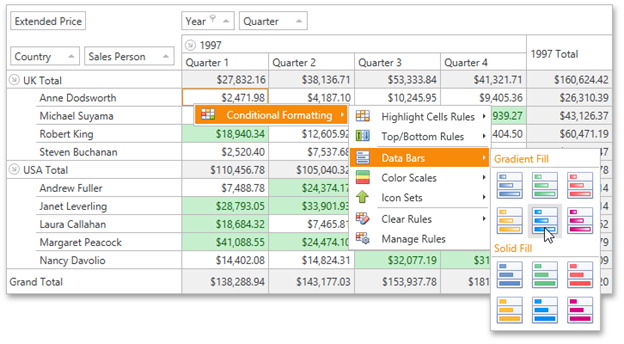 WPF Pivot Table Conditional Formatting