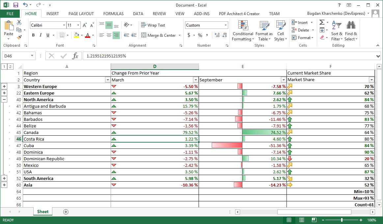 WPF TreeList - Export to Excel