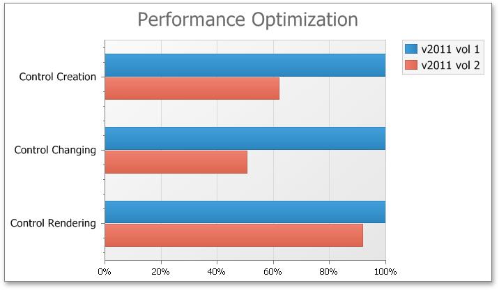 WinForms-ASP.NET Gauge Control