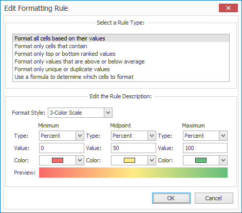 WinForms Conditional Formatting Rules Editor