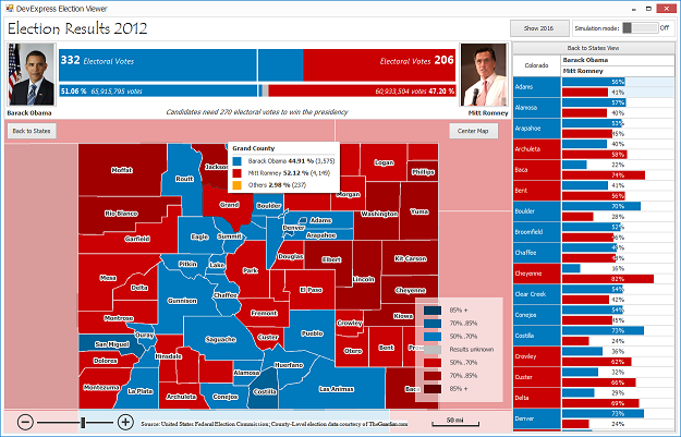 WinForms Data Visualization - US Presidential Election Results