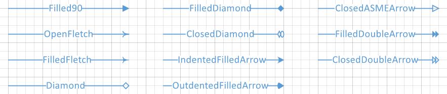 Flow Chart - Shape Themes
