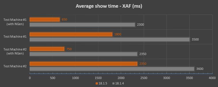 XAF Office Module Improvements